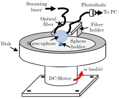 Optical sensor research paper pdf
